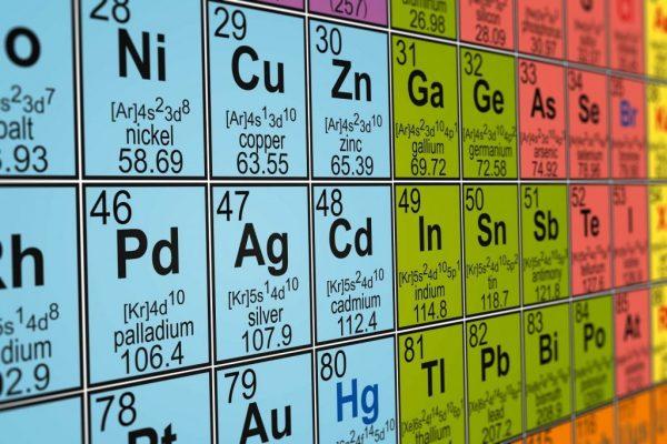 Edexcel Chemistry A Level Past Paper