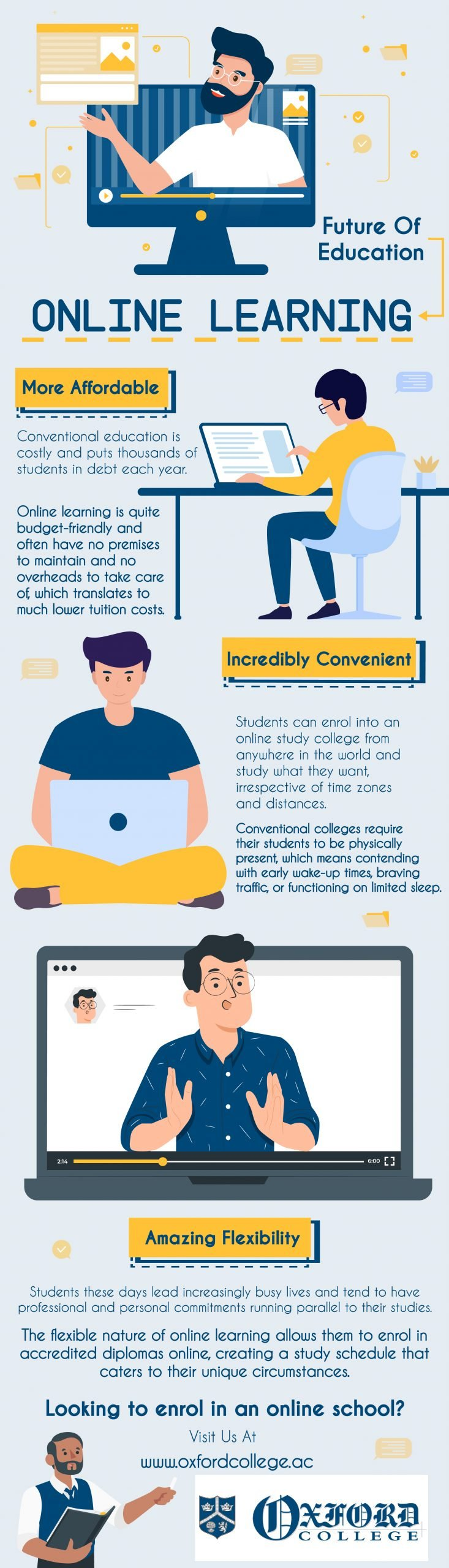 Future of education: Online Learning